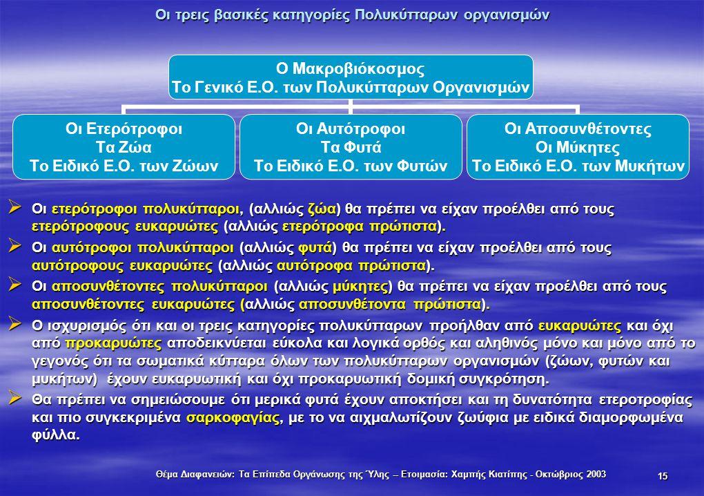 Θέμα Διαφανειών: Τα Επίπεδα Οργάνωσης της Ύλης -- Ετοιμασία: Χαμπής Κιατίπης - Οκτώβριος 2003 15 Οι τρεις βασικές κατηγορίες Πολυκύτταρων οργανισμών 