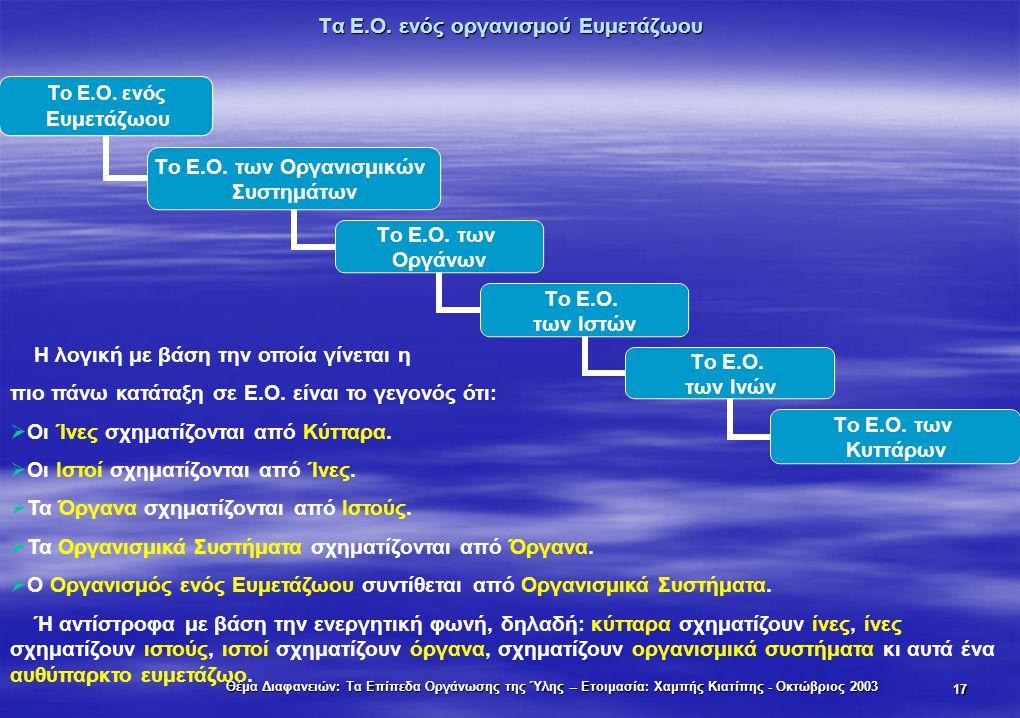 Θέμα Διαφανειών: Τα Επίπεδα Οργάνωσης της Ύλης -- Ετοιμασία: Χαμπής Κιατίπης - Οκτώβριος 2003 17 Τα Ε.Ο. ενός οργανισμού Ευμετάζωου Το Ε.Ο. ενός Ευμετ