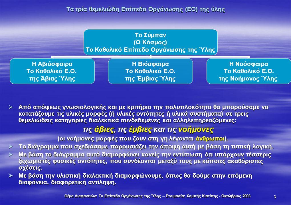 Θέμα Διαφανειών: Τα Επίπεδα Οργάνωσης της Ύλης -- Ετοιμασία: Χαμπής Κιατίπης - Οκτώβριος 2003 3 Τα τρία θεμελιώδη Επίπεδα Οργάνωσης (ΕΟ) της ύλης  Απ