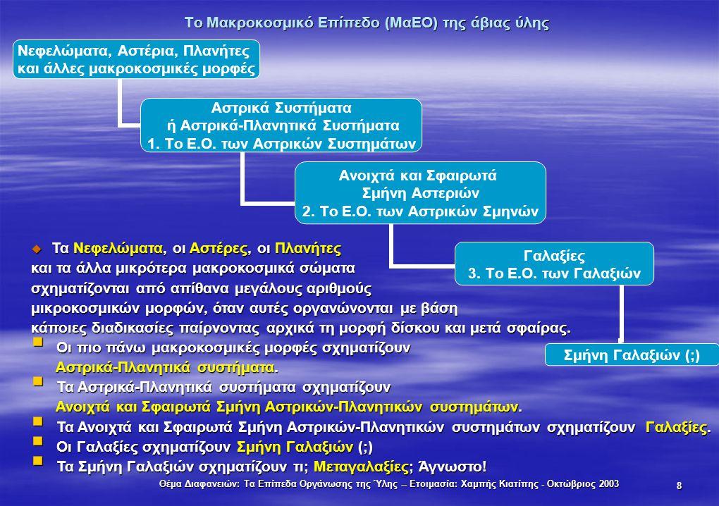 Θέμα Διαφανειών: Τα Επίπεδα Οργάνωσης της Ύλης -- Ετοιμασία: Χαμπής Κιατίπης - Οκτώβριος 2003 8 Το Μακροκοσμικό Επίπεδο (ΜαΕΟ) της άβιας ύλης Νεφελώμα