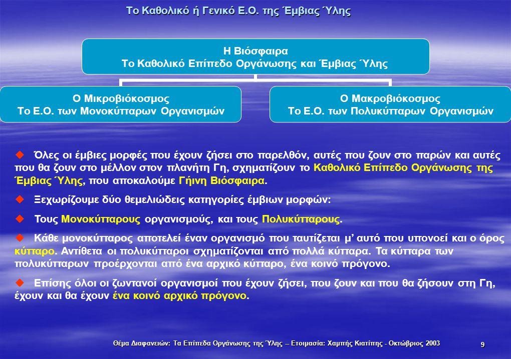 Θέμα Διαφανειών: Τα Επίπεδα Οργάνωσης της Ύλης -- Ετοιμασία: Χαμπής Κιατίπης - Οκτώβριος 2003 9 Το Καθολικό ή Γενικό Ε.Ο. της Έμβιας Ύλης Η Βιόσφαιρα