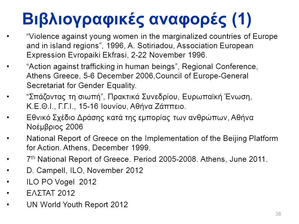 Βιβλιογραφικές αναφορές (1) • Violence against young women in the marginalized countries of Europe and in island regions , 1996, A.