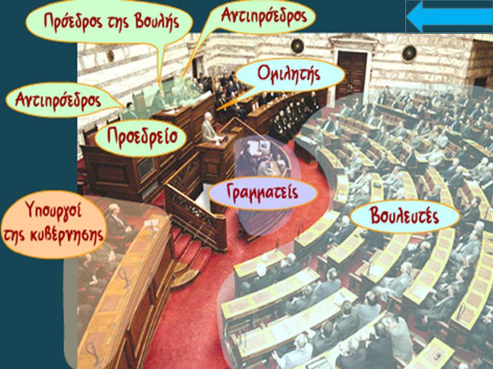 ΠΗΓΕΣ ΒΙΒΛΙΟ ΑΓΩΓΗΣ ΠΟΛΙΤΗ ΣΤ ΤΑΞΗΣ www.hellenicparliament.gr www.google.gr/imghp http://ts.sch.gr/repo/online-packages/dim-koinoniki-pol-agogi
