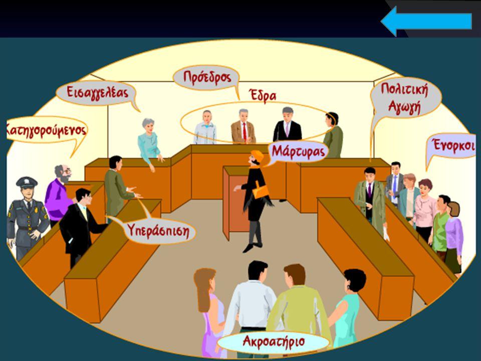 Μορφή του πολιτεύματος και Πρωταρχικές υποχρεώσεις της πολιτείας.