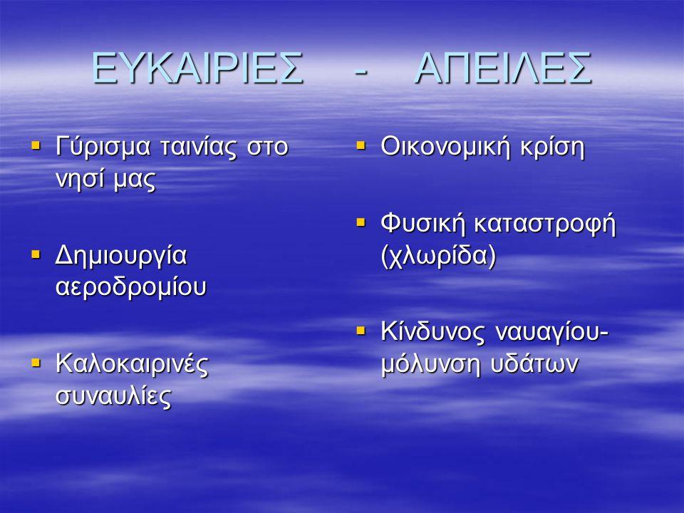 ΕΥΚΑΙΡΙΕΣ - ΑΠΕΙΛΕΣ  Γύρισμα ταινίας στο νησί μας  Δημιουργία αεροδρομίου  Καλοκαιρινές συναυλίες  Οικονομική κρίση  Φυσική καταστροφή (χλωρίδα)