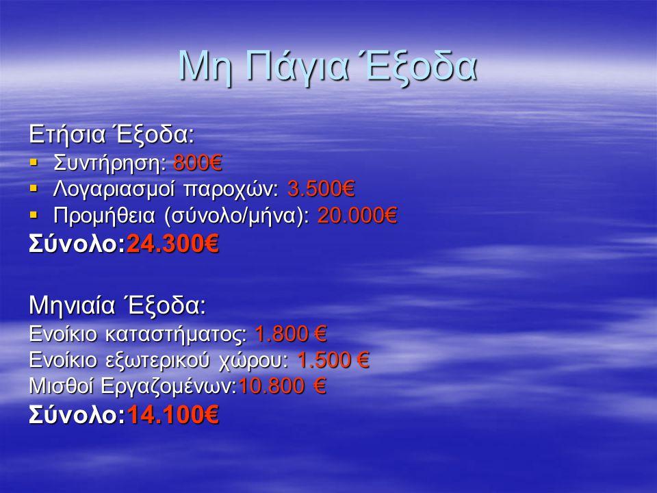 Μη Πάγια Έξοδα Ετήσια Έξοδα:  Συντήρηση: 800€  Λογαριασμοί παροχών: 3.500€  Προμήθεια (σύνολο/μήνα): 20.000€ Σύνολο:24.300€ Μηνιαία Έξοδα: Ενοίκιο