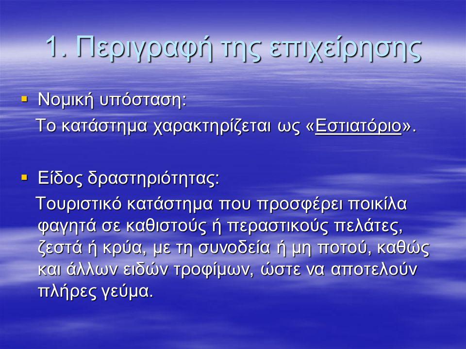 Πληροφορίες λειτουργίας ωραρίου: Εποχιακή λειτουργία: (Μάιος – Οκτώβριος).
