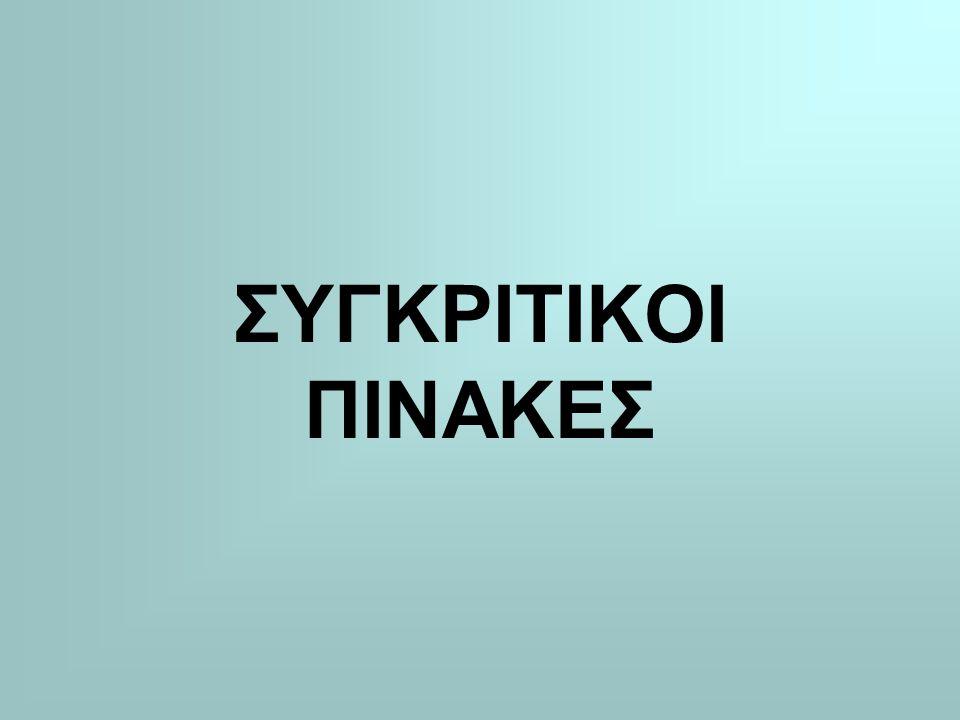 ΣΥΓΚΡΙΤΙΚΟΙ ΠΙΝΑΚΕΣ