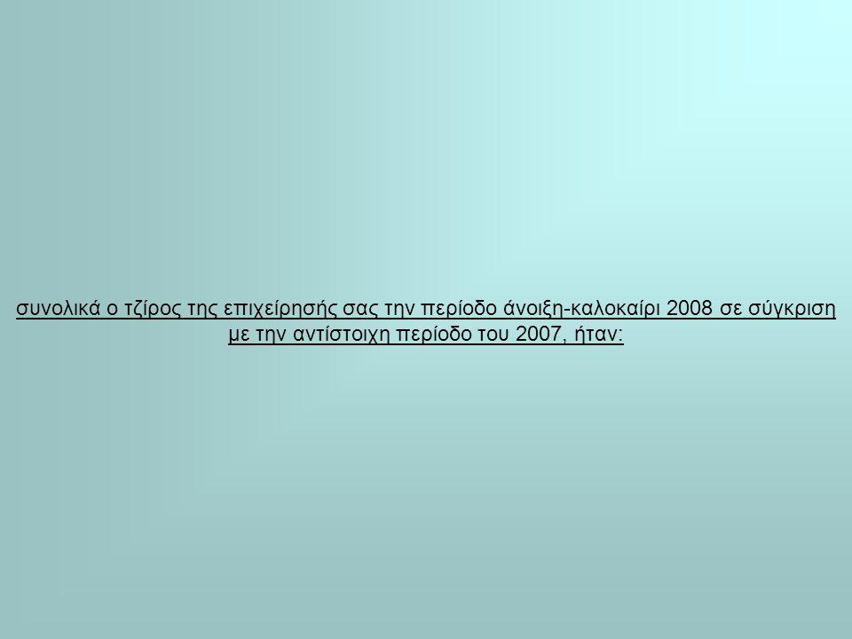 συνολικά ο τζίρος της επιχείρησής σας την περίοδο άνοιξη-καλοκαίρι 2008 σε σύγκριση με την αντίστοιχη περίοδο του 2007, ήταν: