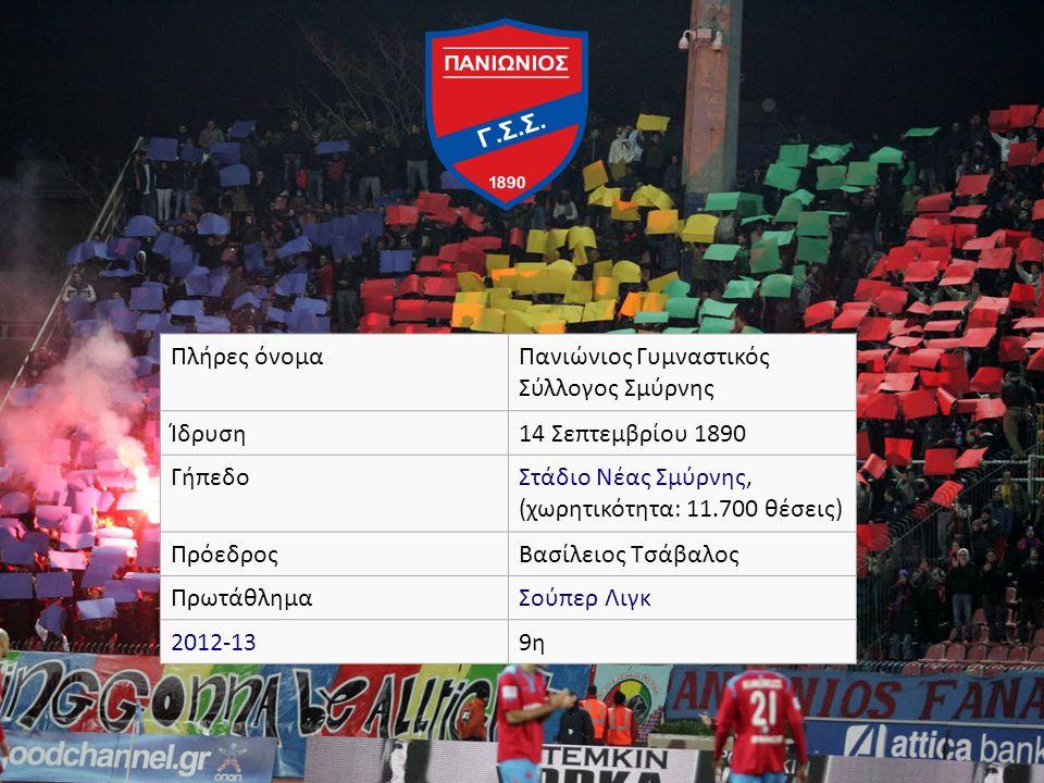 Πλήρες όνομαΌμιλος Φιλάθλων Ηρακλείου Σύντομο όνομαΟΦΗ Ίδρυση1925 ΓήπεδοΓήπεδο Θεόδωρος Βαρδινογιάννης Γεντί Κουλέ , Ηράκλειο, (χωρητικότητα: 9,000 θέσεις) Πρόεδρος Ματθαιος Πουλινακης Προπονητής Παύλος Δερμιτζάκης ΠρωτάθλημαΣούπερ Λιγκ 2012-201314η
