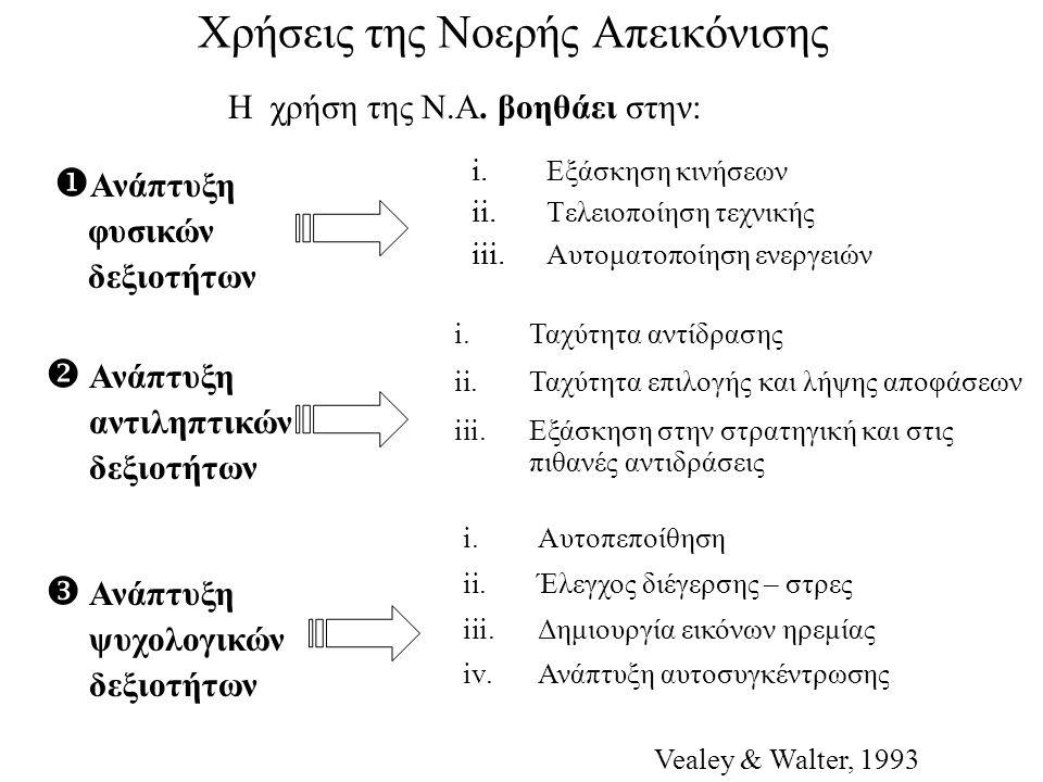 Χρήσεις της Νοερής Απεικόνισης i. Εξάσκηση κινήσεων ii. Τελειοποίηση τεχνικής iii. Αυτοματοποίηση ενεργειών Η χρήση της Ν.Α. βοηθάει στην: i.Ταχύτητα