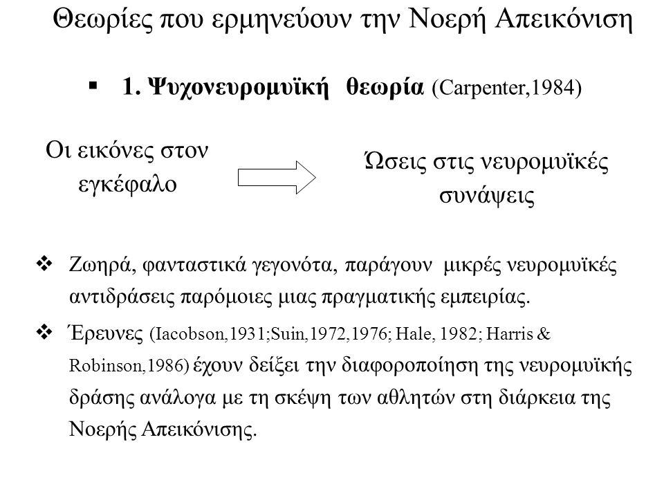  1. Ψυχονευρομυϊκή θεωρία (Carpenter,1984) Οι εικόνες στον εγκέφαλο Ώσεις στις νευρομυϊκές συνάψεις Θεωρίες που ερμηνεύουν την Νοερή Απεικόνιση  Ζωη