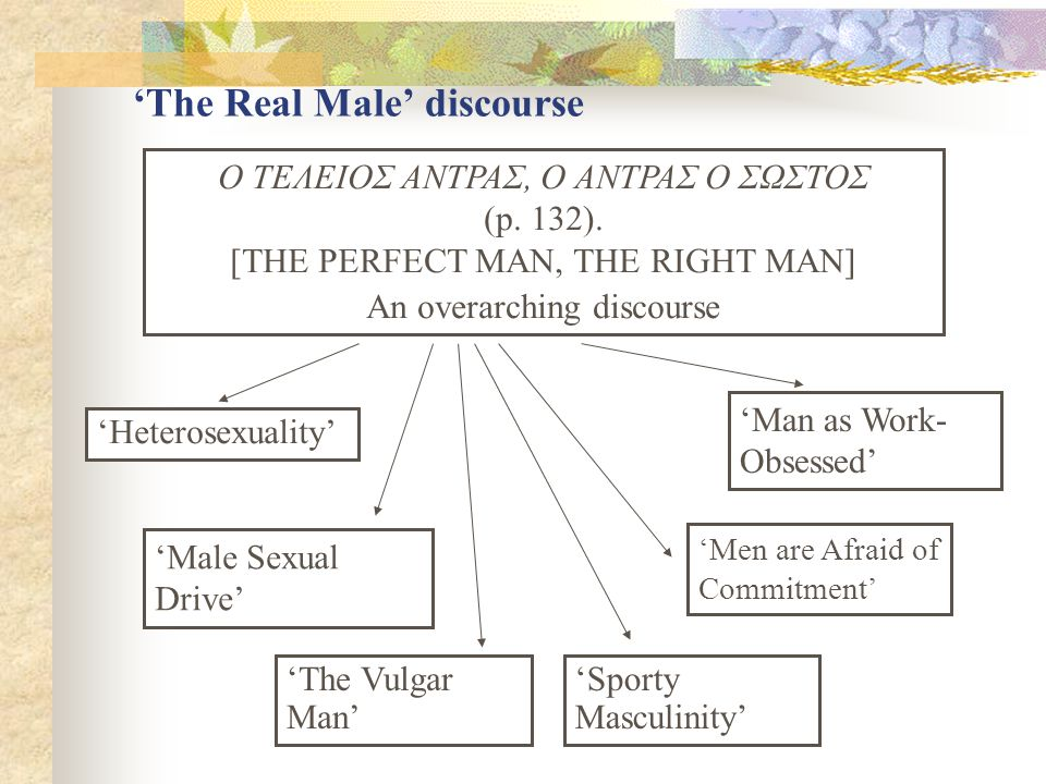 'The Real Male' discourse 'Heterosexuality' 'Man as Work- Obsessed' 'Sporty Masculinity' 'Male Sexual Drive' 'The Vulgar Man' 'Men are Afraid of Commitment' Ο ΤΕΛΕΙΟΣ ΑΝΤΡΑΣ, Ο ΑΝΤΡΑΣ Ο ΣΩΣΤΟΣ (p.