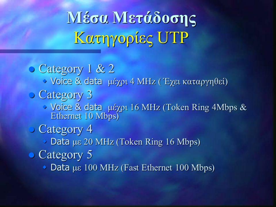 Μέσα Μετάδοσης Κατηγορίες UTP l Category 1 & 2  Voice & data μέχρι 4 MHz ( Έχει καταργηθεί) l Category 3  Voice & data μέχρι 16 MHz (Token Ring 4Mbp