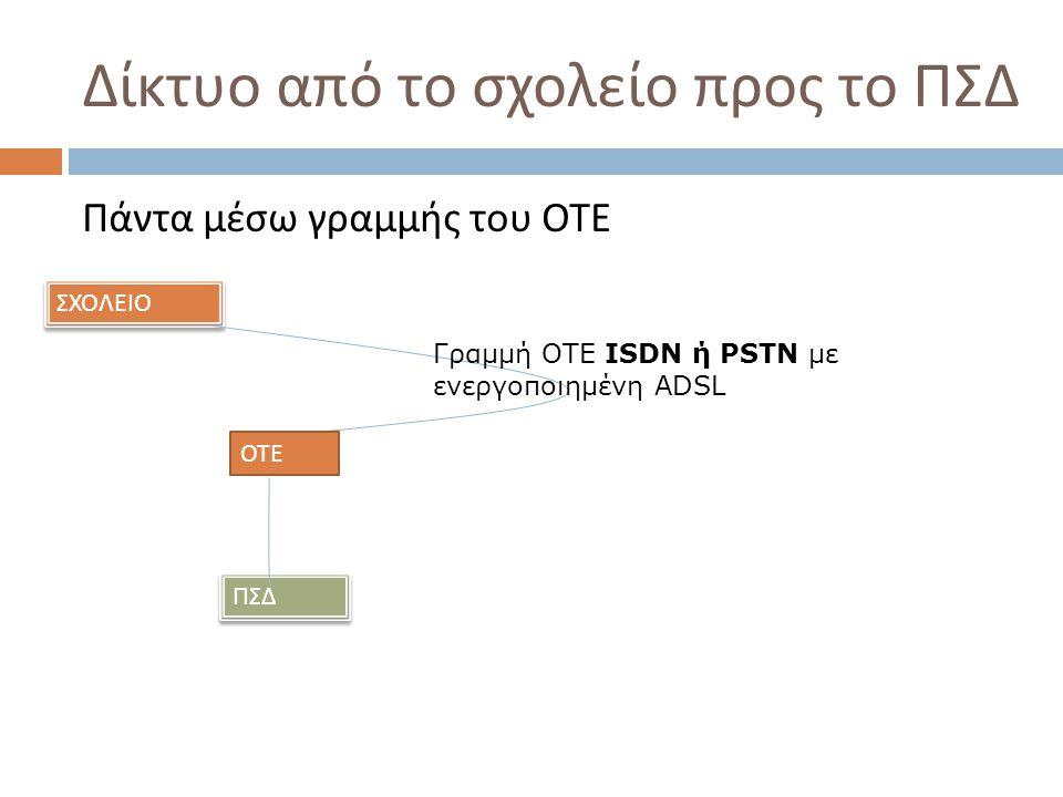 Δίκτυο από το σχολείο προς το ΠΣΔ Πάντα μέσω γραμμής του ΟΤΕ ΣΧΟΛΕΙΟ ΟΤΕ Γραμμή ΟΤΕ ISDN ή PSTN με ενεργοποιημένη ADSL ΠΣΔ
