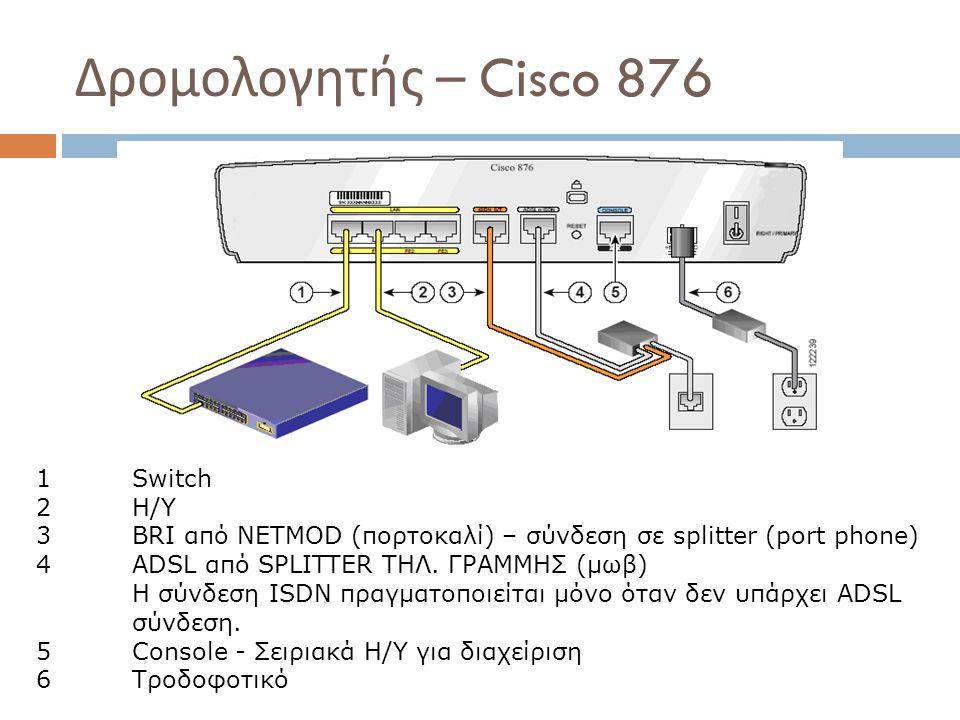 Δρομολογητής – Cisco 876 1 Switch 2 H/Y 3 BRI από NETMOD (πορτοκαλί) – σύνδεση σε splitter (port phone) 4 ADSL από SPLITTER ΤΗΛ. ΓΡΑΜΜΗΣ (μωβ) Η σύνδε