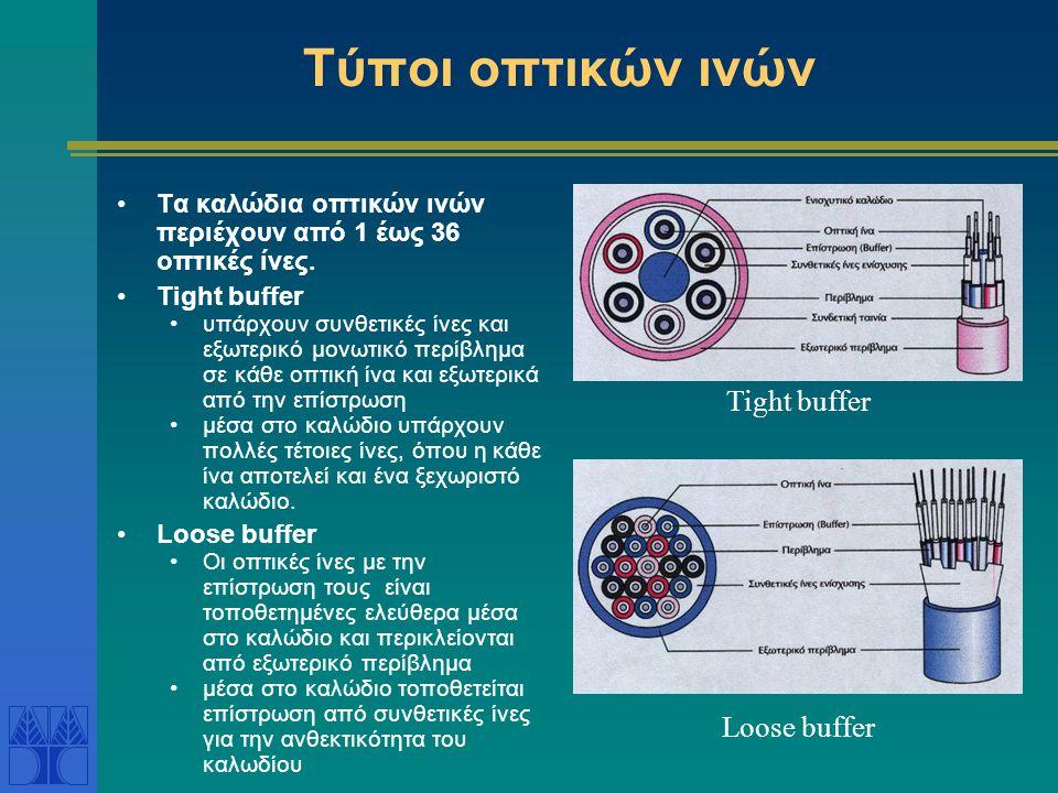 Τύποι οπτικών ινών •Τα καλώδια οπτικών ινών περιέχουν από 1 έως 36 οπτικές ίνες. •Tight buffer •υπάρχουν συνθετικές ίνες και εξωτερικό μονωτικό περίβλ