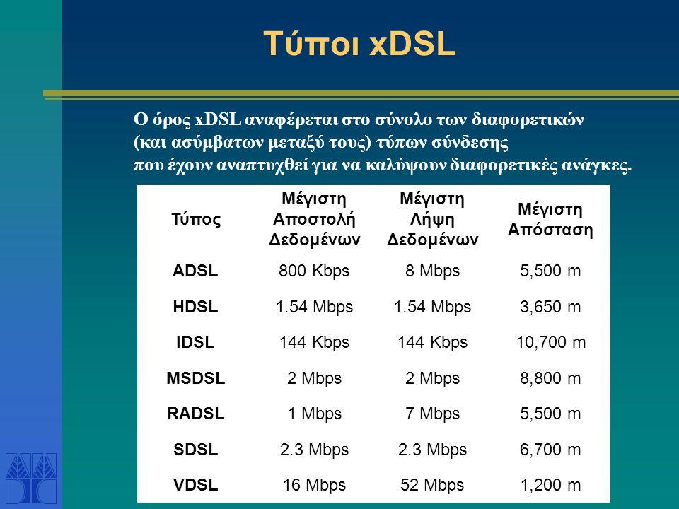 Τύποι xDSL Τύπος Μέγιστη Αποστολή Δεδομένων Μέγιστη Λήψη Δεδομένων Μέγιστη Απόσταση ADSL800 Kbps8 Mbps5,500 m HDSL1.54 Mbps 3,650 m IDSL144 Kbps 10,70