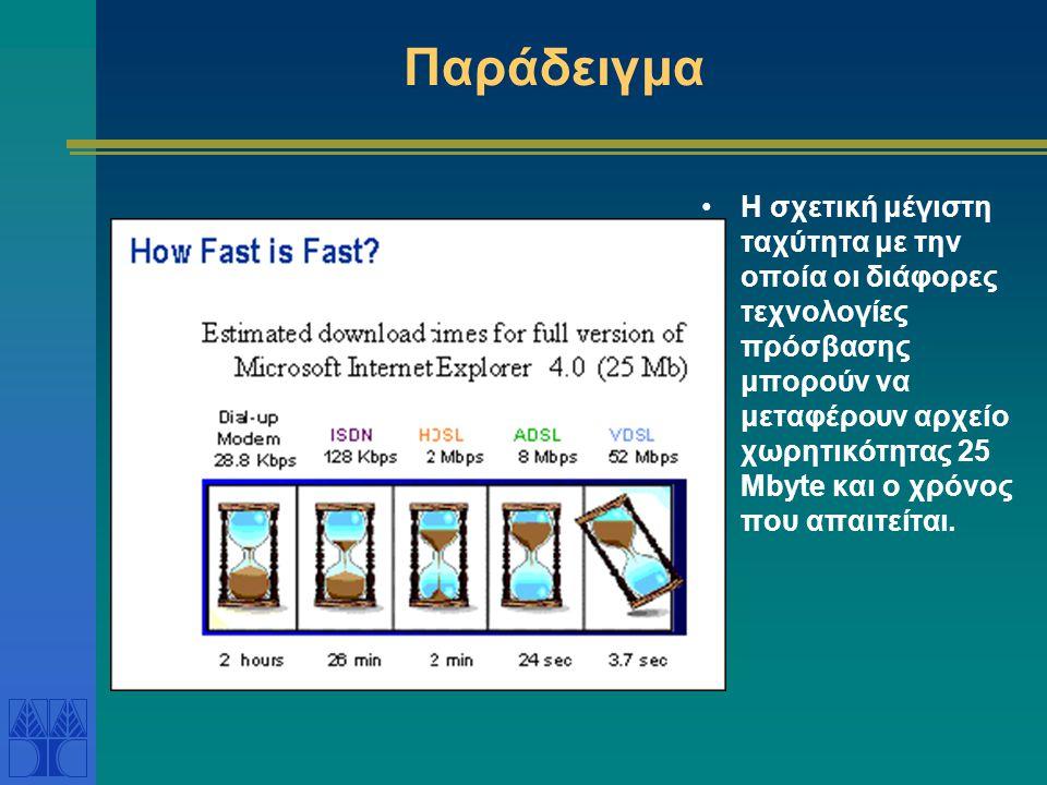 Παράδειγμα •Η σχετική μέγιστη ταχύτητα με την οποία οι διάφορες τεχνολογίες πρόσβασης μπορούν να μεταφέρουν αρχείο χωρητικότητας 25 Mbyte και ο χρόνος