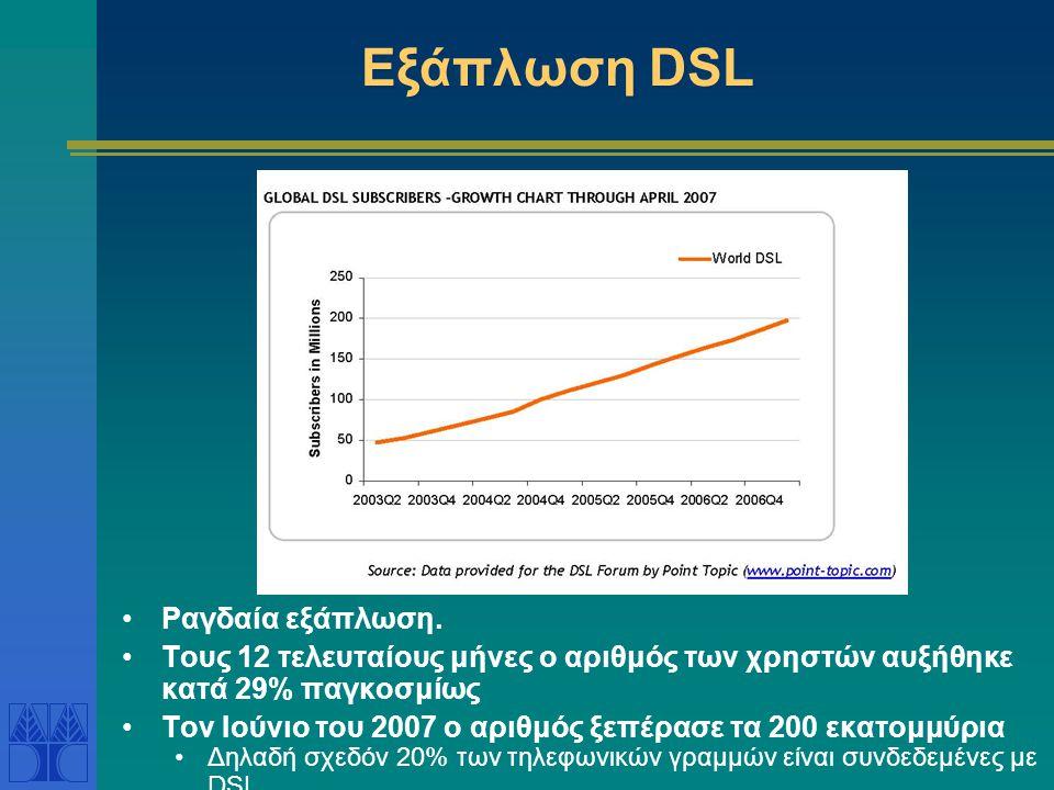 Εξάπλωση DSL •Ραγδαία εξάπλωση. •Τους 12 τελευταίους μήνες ο αριθμός των χρηστών αυξήθηκε κατά 29% παγκοσμίως •Τον Ιούνιο του 2007 ο αριθμός ξεπέρασε
