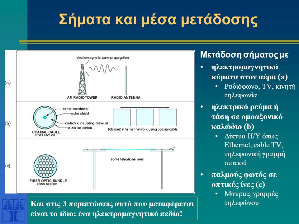Σήματα και μέσα μετάδοσης Μετάδοση σήματος με •ηλεκτρομαγνητικά κύματα στον αέρα (a) •Ραδιόφωνο, TV, κινητή τηλεφωνία •ηλεκτρικό ρεύμα ή τάση σε ομοαξ