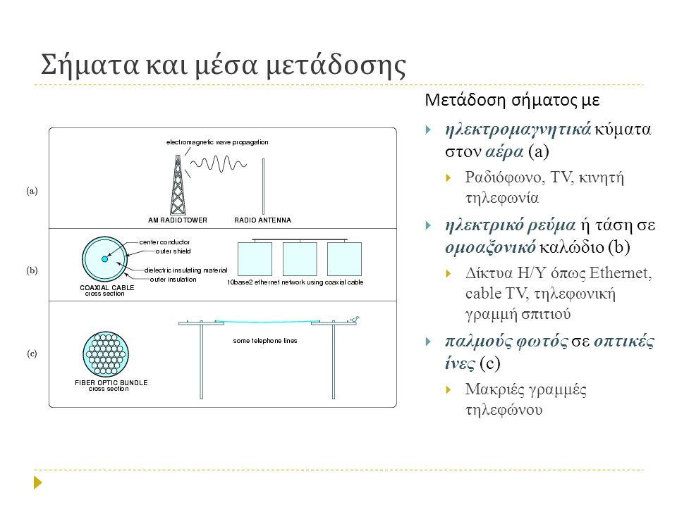 Ενσύρματα Μέσα Μετάδοσης : Δισύρματο Χάλκινο Καλώδιο  Το παλαιότερο μέσο για μετάδοση πληροφορίας : Απλά χάλκινα καλώδια στηριγμένα σε μονωτήρες πορσελάνης πάνω σε ξύλινους στύλους.