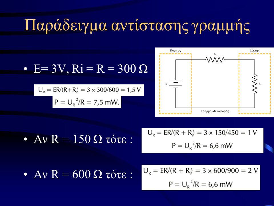 Παράδειγμα αντίστασης γραμμής •Ε= 3V, Ri = R = 300 Ω •Αν R = 150 Ω τότε : •Αν R = 600 Ω τότε :