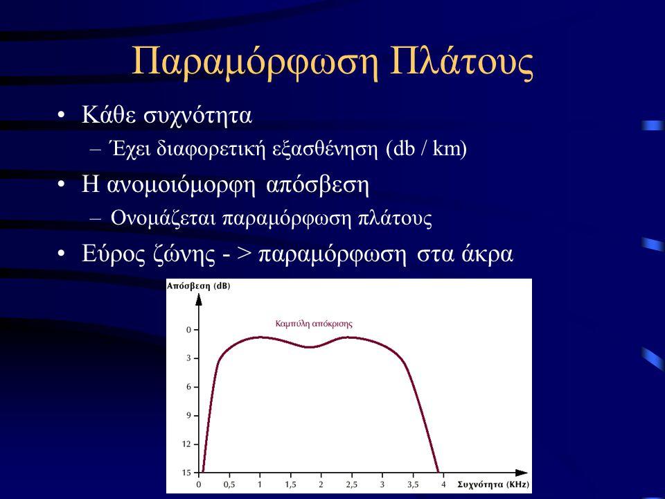 Παραμόρφωση Πλάτους •Κάθε συχνότητα –Έχει διαφορετική εξασθένηση (db / km) •Η ανομοιόμορφη απόσβεση –Ονομάζεται παραμόρφωση πλάτους •Εύρος ζώνης - > π