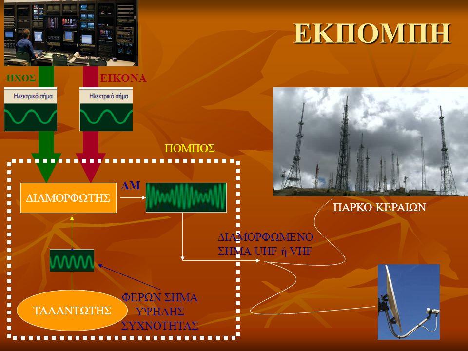 ΜΕΤΑΔΟΣΗ ΤΗΛΕΟΠΤΙΚΟΥ ΣΗΜΑΤΟΣ στους συνδρομητές 1.Ασύρματη μετάδοση (Ζώνες συχνοτήτων VHF – UHF) 2.