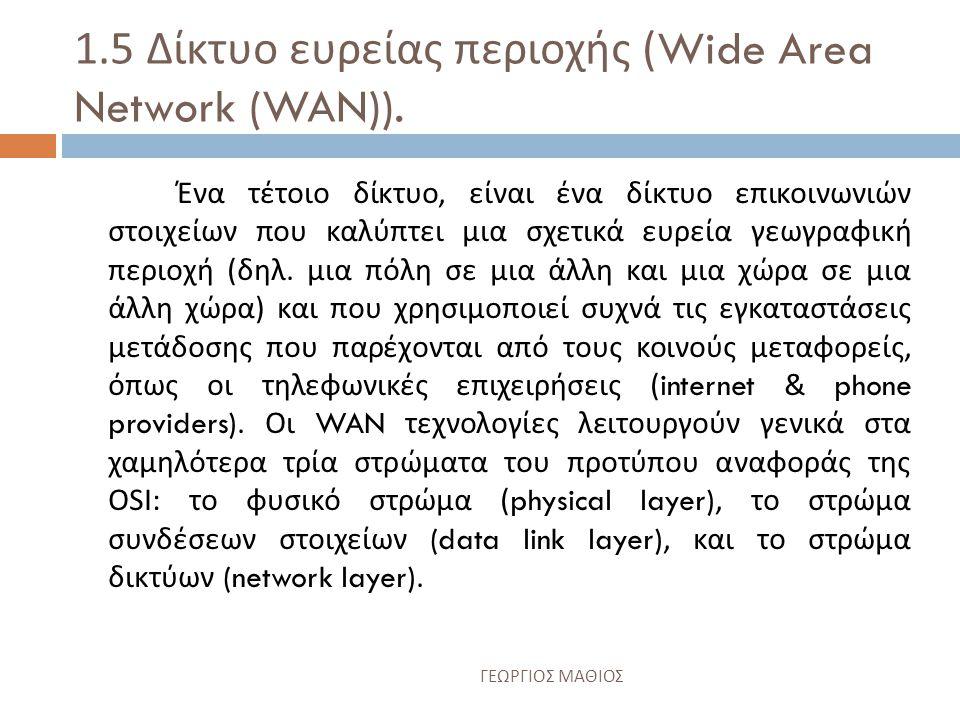1.4 Δίκτυο μητροπολιτικής περιοχής (Metropolitan Area Network(MAN)).