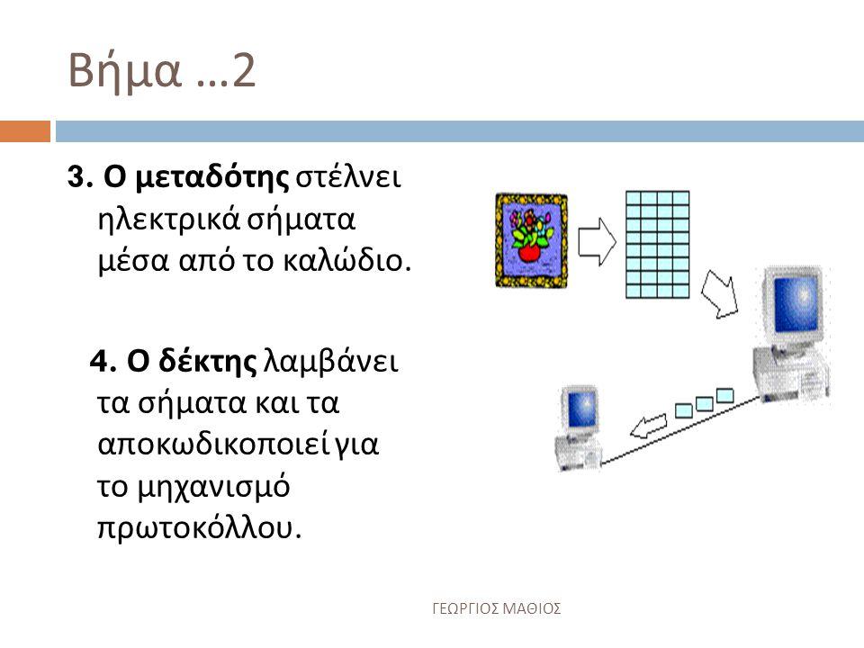 Το πρωτόκολλο επικοινωνίας ελέγχει τη λογική της επικοινωνίας του δικτύου.