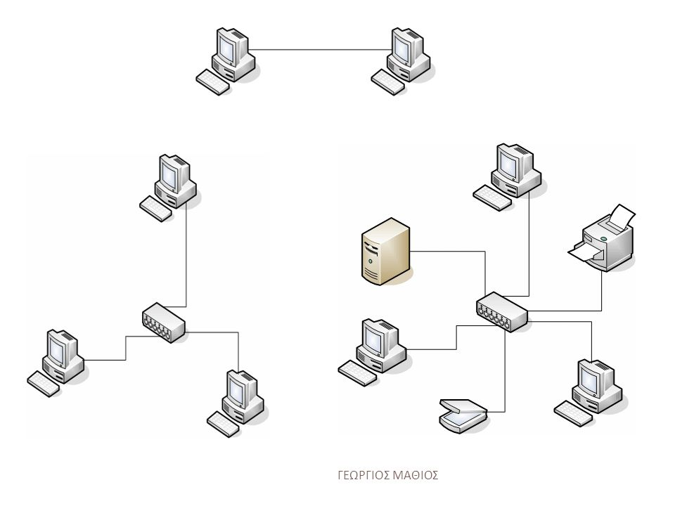 Ξεκινώντας … ΓΕΩΡΓΙΟΣ ΜΑΘΙΟΣ Τι σημαίνει ο όρος Δίκτυο ηλεκτρονικών Υπολογιστών ; Ένα δίκτυο ηλεκτρονικών υπολογιστών αποτελεί ένα σύνολο(2 ή και περισσότεροι) αυτόνομοι ή μη αυτόνομοι διασυνδεδεμένοι υπολογιστές.