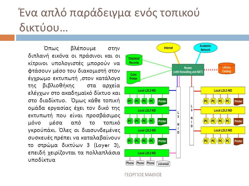 Ένα απλό παράδειγμα ενός τοπικού δικτύου … Όπως βλέπουμε στην διπλανή εικόνα οι πράσινοι και οι κίτρινοι υπολογιστές μπορούν να φτάσουν μέσο του διακομιστή στον έγχρωμο εκτυπωτή, στον κατάλογο της βιβλιοθήκης στα αρχεία ελέγχων στο ακαδημαϊκό δίκτυο και στο διαδίκτυο.