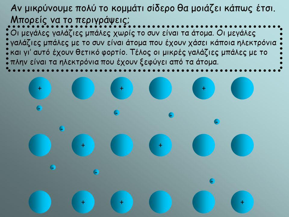 Στην πραγματικότητα τα άτομα και τα ηλεκτρόνια δεν είναι ακίνητα αλλά κινούνται συνεχώς.