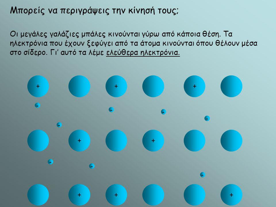 +++ ++ +++ - - - - - - - - Μπορείς να περιγράψεις την κίνησή τους; Οι μεγάλες γαλάζιες μπάλες κινούνται γύρω από κάποια θέση.