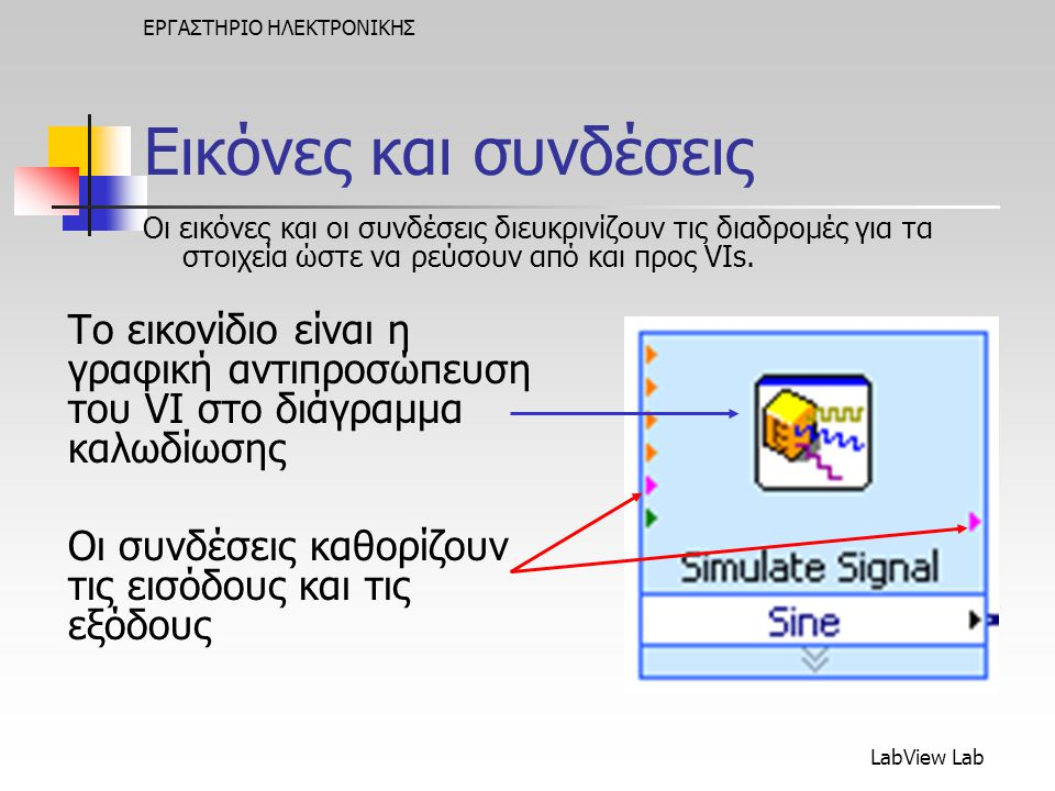 LabView Lab ΕΡΓΑΣΤΗΡΙΟ ΗΛΕΚΤΡΟΝΙΚΗΣ Εικόνες και συνδέσεις Οι εικόνες και οι συνδέσεις διευκρινίζουν τις διαδρομές για τα στοιχεία ώστε να ρεύσουν από και προς VIs.