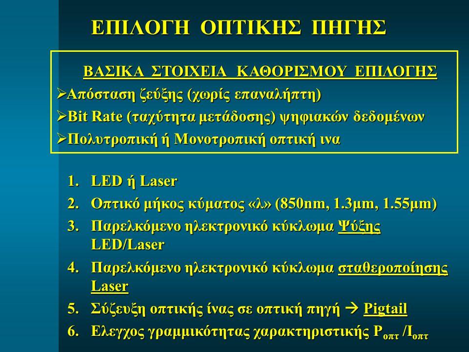1.LED ή Laser 2.Οπτικό μήκος κύματος «λ» (850nm, 1.3μm, 1.55μm) 3.Παρελκόμενο ηλεκτρονικό κύκλωμα Ψύξης LED/Laser 4.Παρελκόμενο ηλεκτρονικό κύκλωμα στ