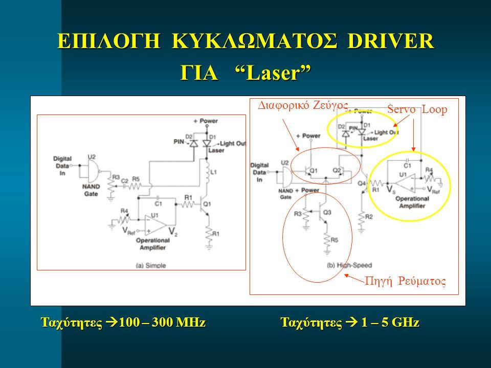 """Πηγή Ρεύματος Διαφορικό Ζεύγος Ταχύτητες  100 – 300 MHz Ταχύτητες  1 – 5 GHz Servo Loop ΕΠΙΛΟΓΗ ΚΥΚΛΩΜΑΤΟΣ DRIVER ΓΙΑ """"Laser"""""""
