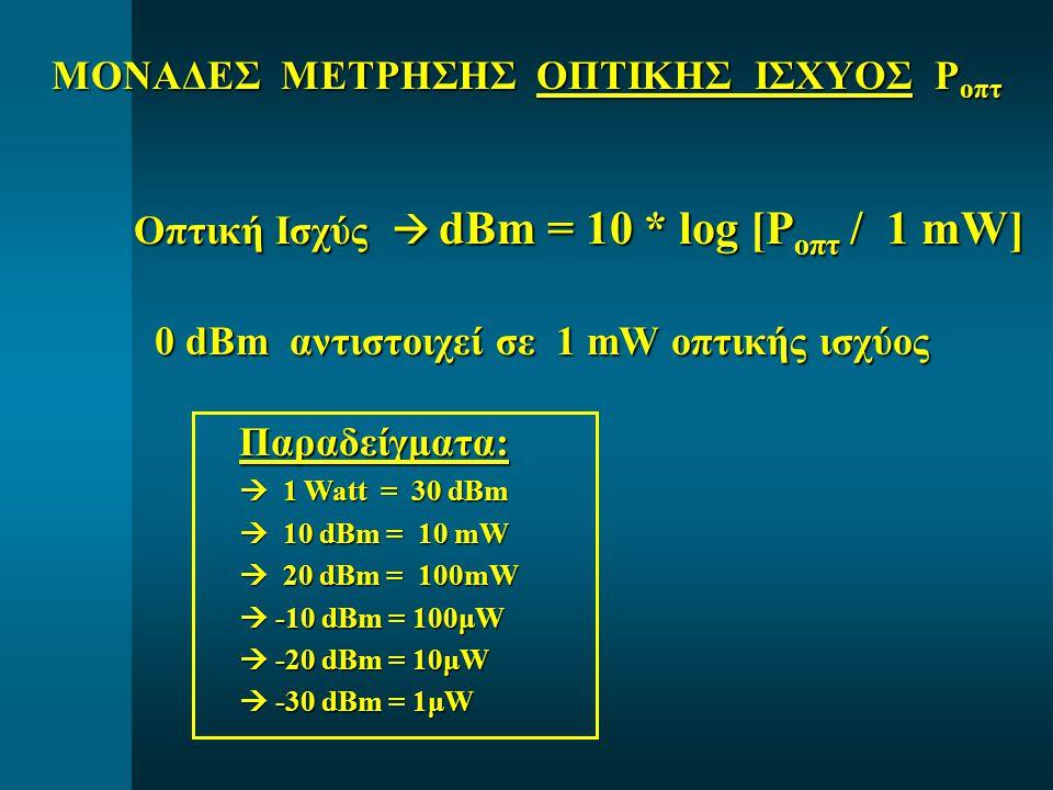 ΜΟΝΑΔΕΣ ΜΕΤΡΗΣΗΣ ΟΠΤΙΚΗΣ ΙΣΧΥΟΣ P οπτ Οπτική Ισχύς  dBm = 10 * log [P οπτ / 1 mW] 0 dBm αντιστοιχεί σε 1 mW οπτικής ισχύος 0 dBm αντιστοιχεί σε 1 mW