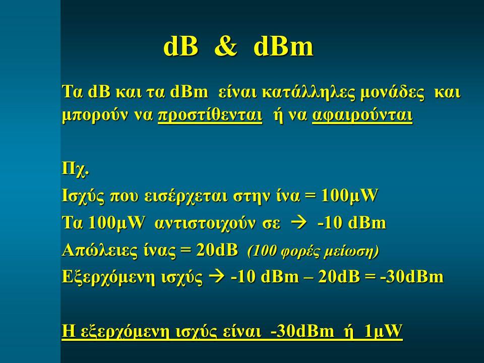 dB & dBm Τα dB και τα dBm είναι κατάλληλες μονάδες και μπορούν να προστίθενται ή να αφαιρούνται Πχ. Ισχύς που εισέρχεται στην ίνα = 100μW Τα 100μW αντ