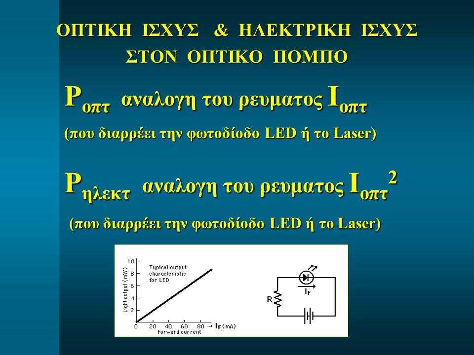 ΟΠΤΙΚΗ ΙΣΧΥΣ & ΗΛΕΚΤΡΙΚΗ ΙΣΧΥΣ ΣΤΟΝ ΟΠΤΙΚΟ ΠΟΜΠΟ P οπτ αναλογη του ρευματος I οπτ (που διαρρέει την φωτοδίοδο LED ή το Laser) P ηλεκτ αναλογη του ρευμ