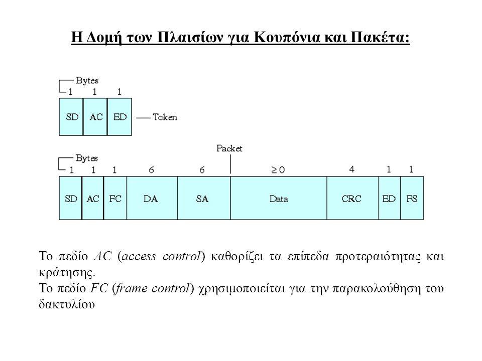 Η Δομή των Πλαισίων για Κουπόνια και Πακέτα: Το πεδίο AC (access control) καθορίζει τα επίπεδα προτεραιότητας και κράτησης. Το πεδίο FC (frame control