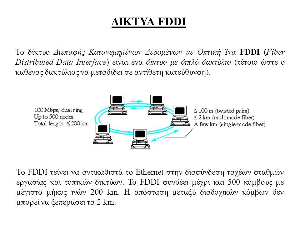 ΔΙΚΤΥΑ FDDI Το δίκτυο Διεπαφής Κατανεμημένων Δεδομένων με Οπτική Ίνα FDDI (Fiber Distributed Data Interface) είναι ένα δίκτυο με διπλό δακτύλιο (τέτοι