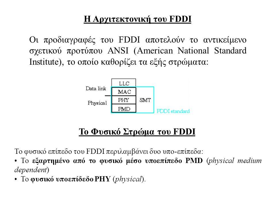 Οι προδιαγραφές του FDDI αποτελούν το αντικείμενο σχετικού προτύπου ANSI (American National Standard Institute), το οποίο καθορίζει τα εξής στρώματα: