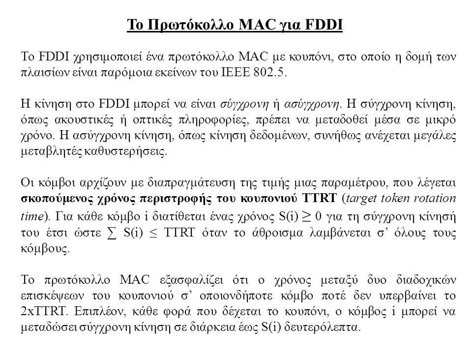 Το Πρωτόκολλο MAC για FDDI Το FDDI χρησιμοποιεί ένα πρωτόκολλο MAC με κουπόνι, στο οποίο η δομή των πλαισίων είναι παρόμοια εκείνων του ΙΕΕΕ 802.5. Η