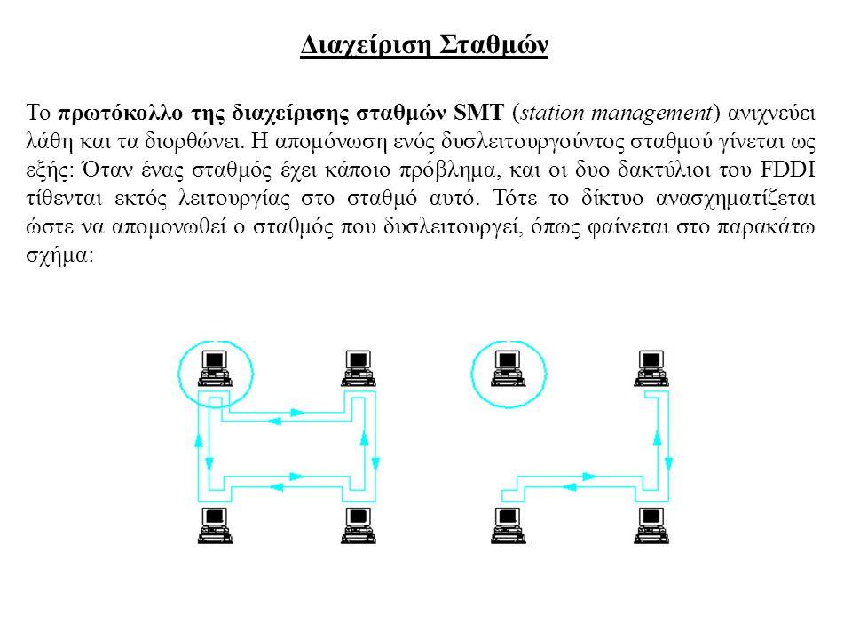 Διαχείριση Σταθμών Το πρωτόκολλο της διαχείρισης σταθμών SMT (station management) ανιχνεύει λάθη και τα διορθώνει. Η απομόνωση ενός δυσλειτουργούντος
