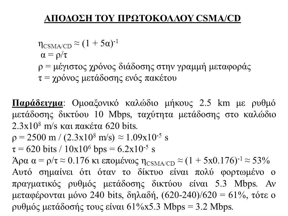 ΑΠΟΔΟΣΗ ΤΟΥ ΠΡΩΤΟΚΟΛΛΟΥ CSMA/CD η CSMA/CD ≈ (1 + 5α) -1 α = ρ/τ ρ = μέγιστος χρόνος διάδοσης στην γραμμή μεταφοράς τ = χρόνος μετάδοσης ενός πακέτου Π