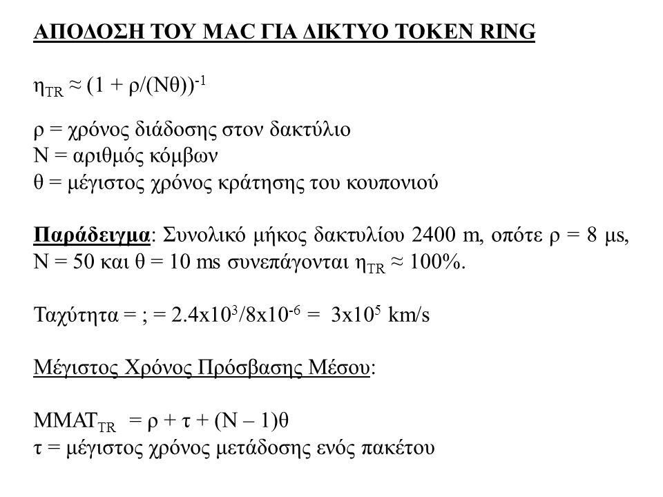 ΑΠΟΔΟΣΗ ΤΟΥ MAC ΓΙΑ ΔΙΚΤΥΟ TOKEN RING η TR ≈ (1 + ρ/(Νθ)) -1 ρ = χρόνος διάδοσης στον δακτύλιο Ν = αριθμός κόμβων θ = μέγιστος χρόνος κράτησης του κου