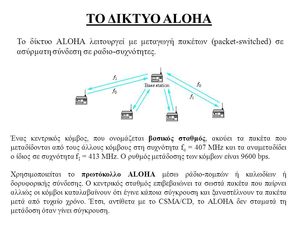 TO ΔΙΚΤΥΟ ALOHA Το δίκτυο ALOHA λειτουργεί με μεταγωγή πακέτων (packet-switched) σε ασύρματη σύνδεση σε ραδιο-συχνότητες. Ένας κεντρικός κόμβος, που ο