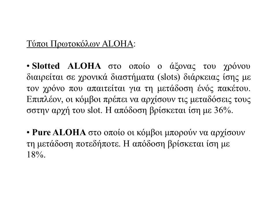 Τύποι Πρωτοκόλων ALOHA: • Slotted ALOHA στο οποίο ο άξονας του χρόνου διαιρείται σε χρονικά διαστήματα (slots) διάρκειας ίσης με τον χρόνο που απαιτεί